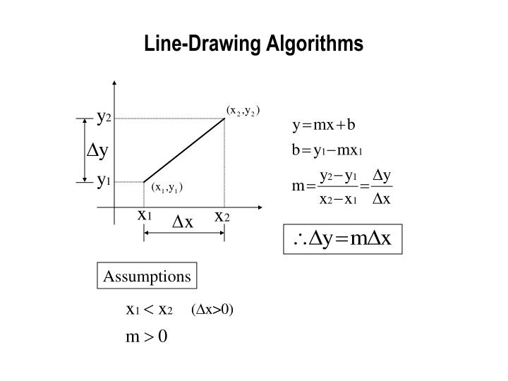 Line-Drawing Algorithms