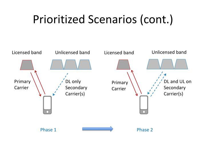Prioritized Scenarios (cont.)