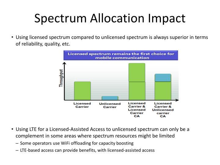 Spectrum Allocation Impact