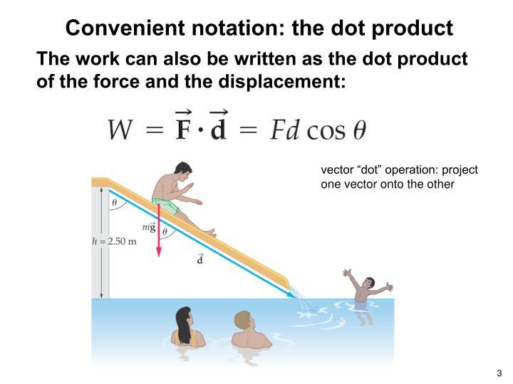 Convenient notation: the dot product
