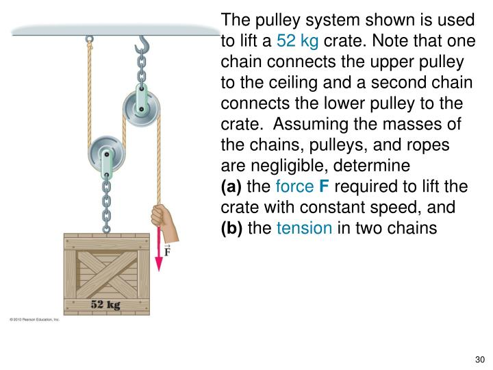 The pulley system shown is used to lift a