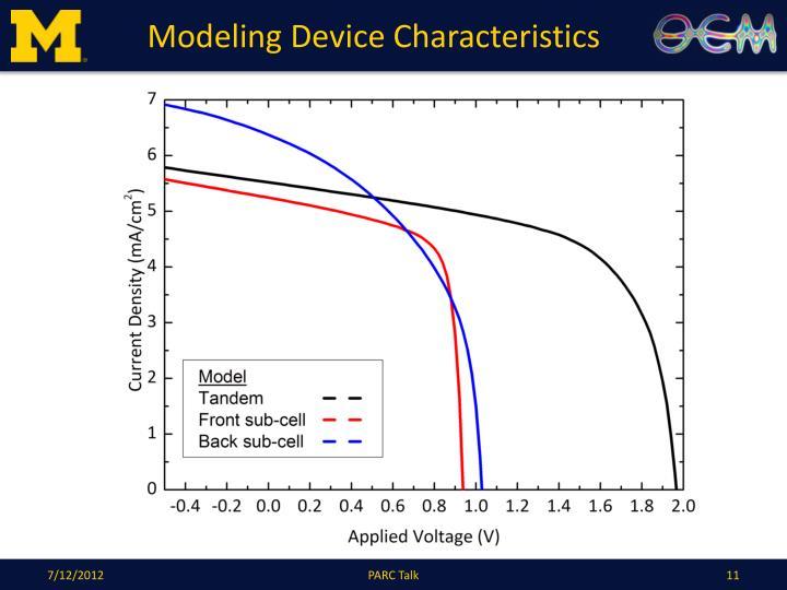 Modeling Device Characteristics