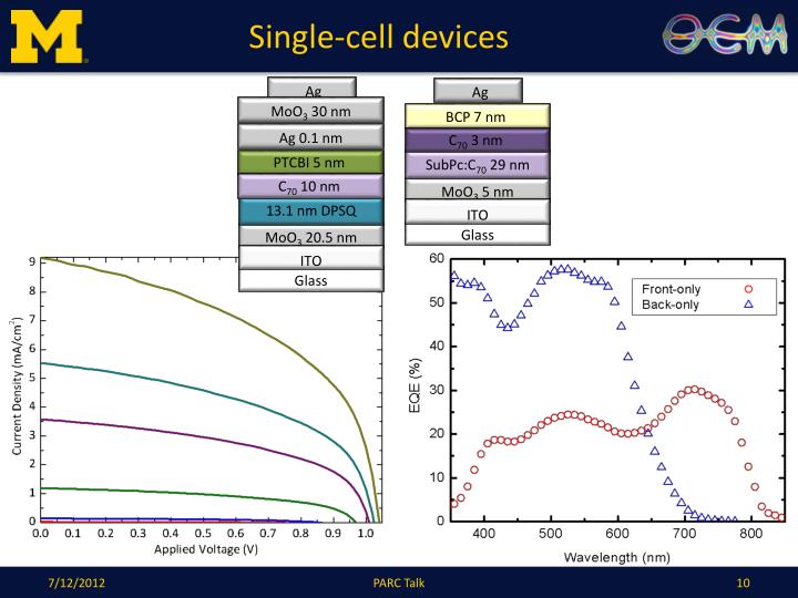 Single-cell devices
