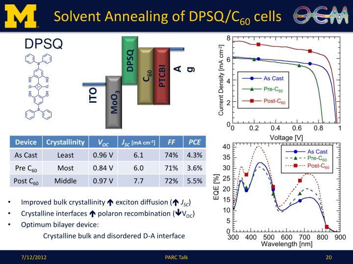 Solvent Annealing of DPSQ/C