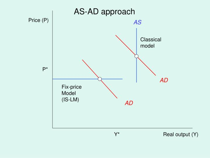 AS-AD approach