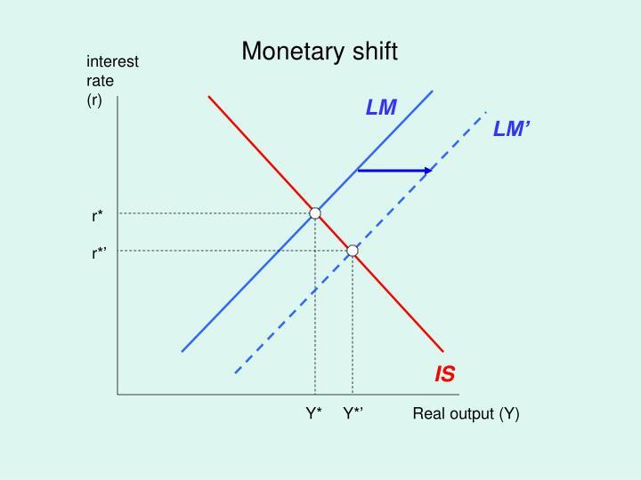 Monetary shift