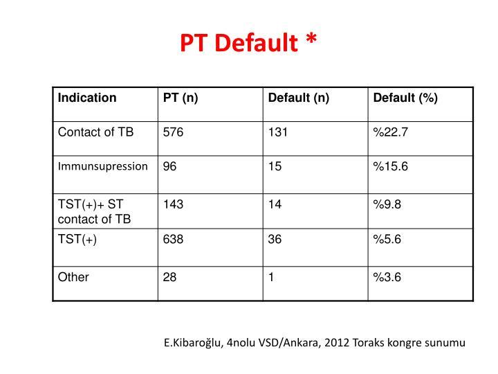 PT Default *