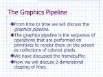 the graphics pipeline