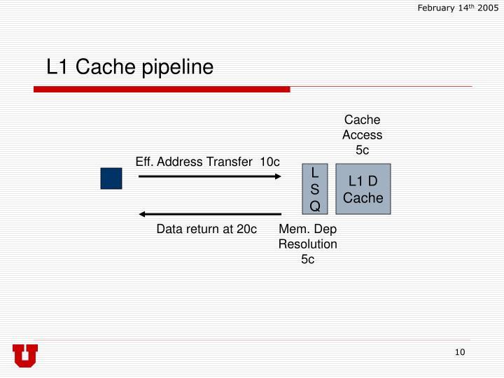 L1 Cache pipeline