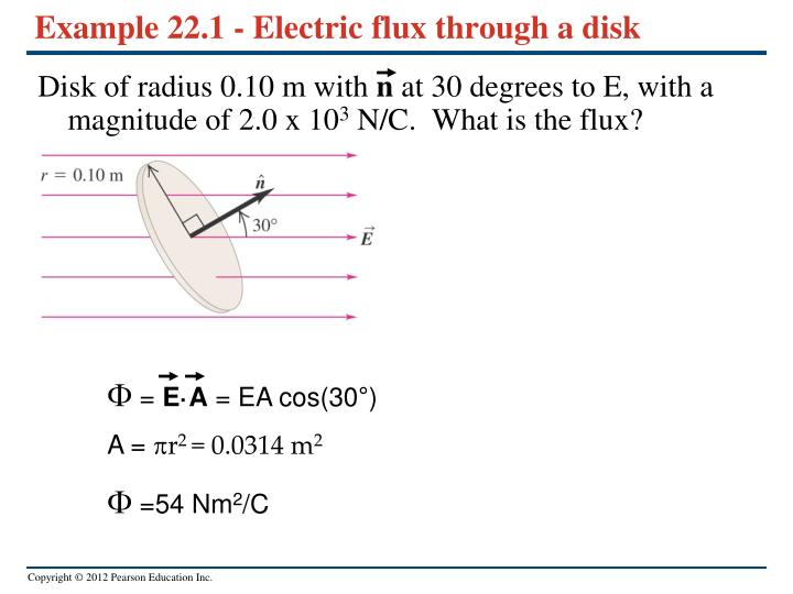Example 22.1 - Electric flux through a disk
