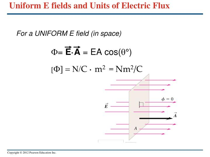 Uniform E fields and Units of Electric Flux