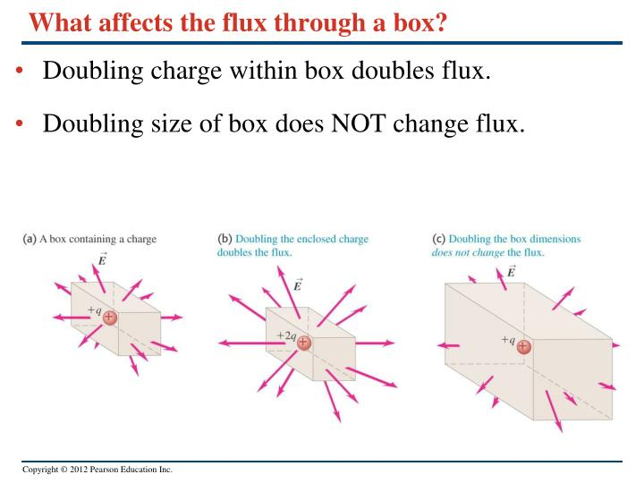 What affects the flux through a box?