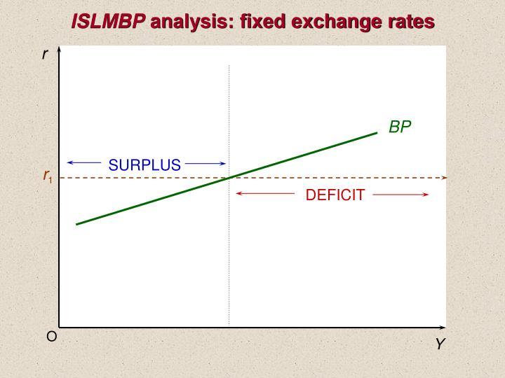 Islmbp analysis fixed exchange rates1
