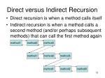 direct versus indirect recursion