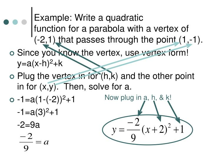 Example: Write a quadratic