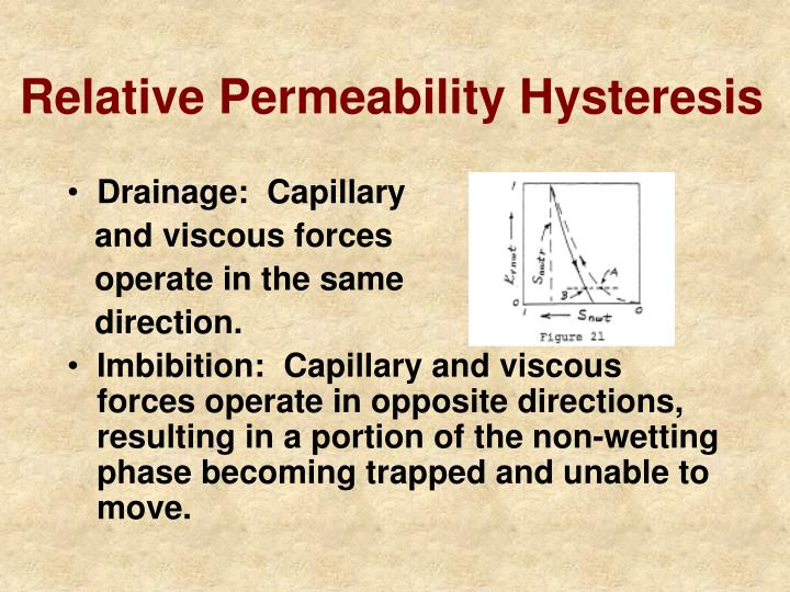 Relative permeability hysteresis