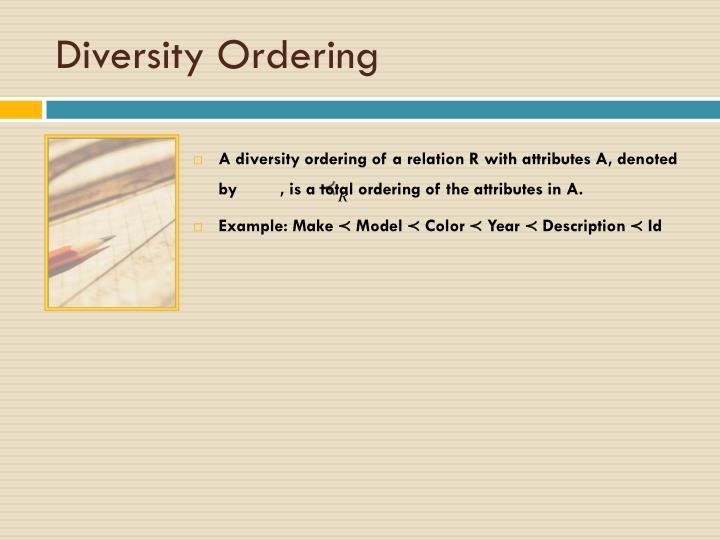 Diversity Ordering