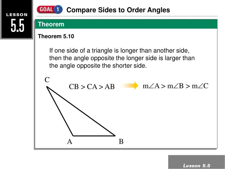 Compare Sides to Order Angles