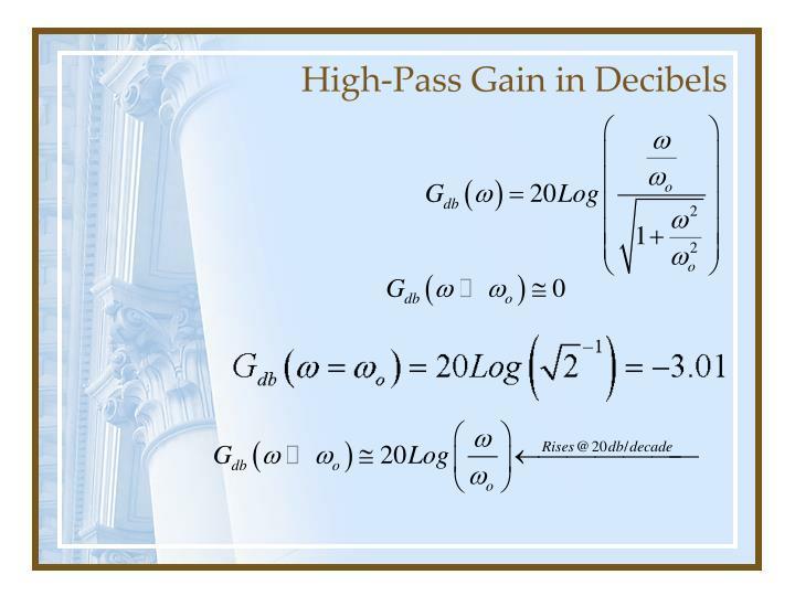 High-Pass Gain in Decibels