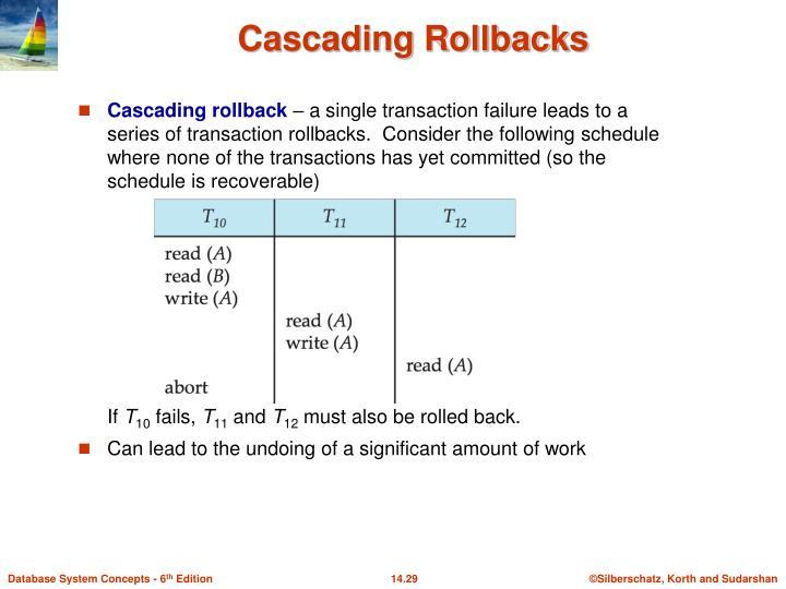 Cascading Rollbacks