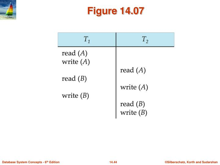 Figure 14.07
