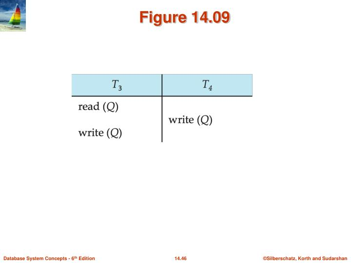Figure 14.09