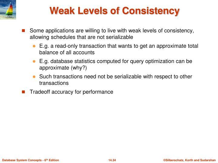 Weak Levels of Consistency