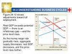 29 4 understanding business cycles13