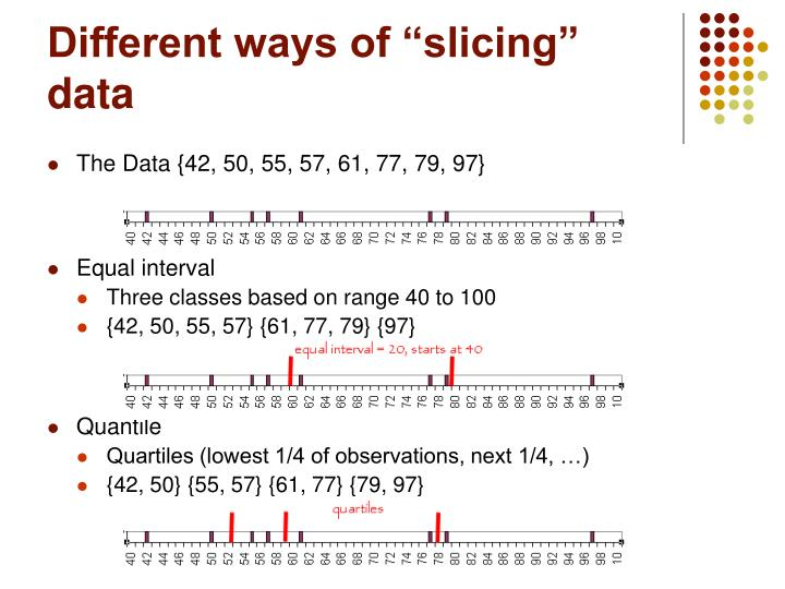 """Different ways of """"slicing"""" data"""