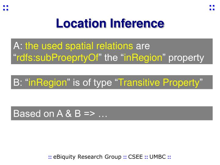Location Inference