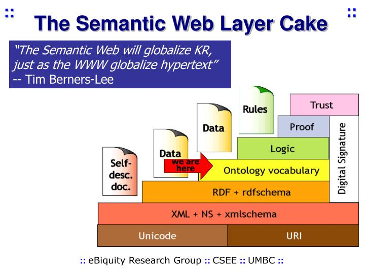 The Semantic Web Layer Cake