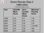 score results step 2 1999 2004 first time takers of test