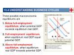 13 4 understanding business cycles