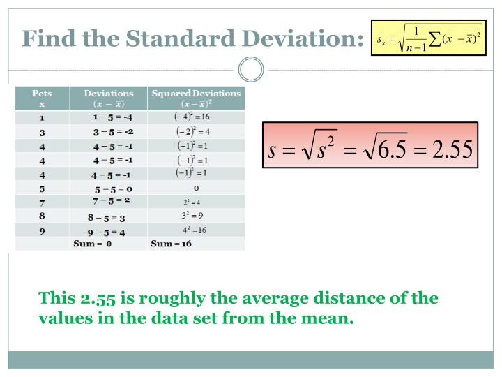 Find the Standard Deviation:
