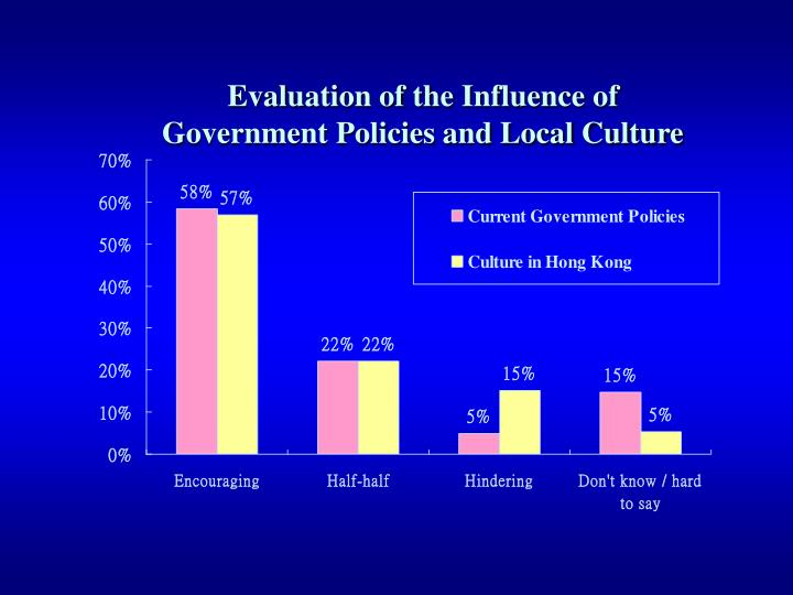 evaluation of current government policies on Policy making in the real world: this report is one of three that the institute for government is current guidance presents policies as discrete.