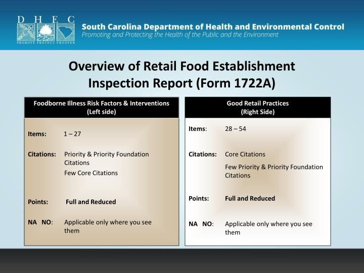 Overview of Retail Food Establishment Inspection Report (Form 1722A)