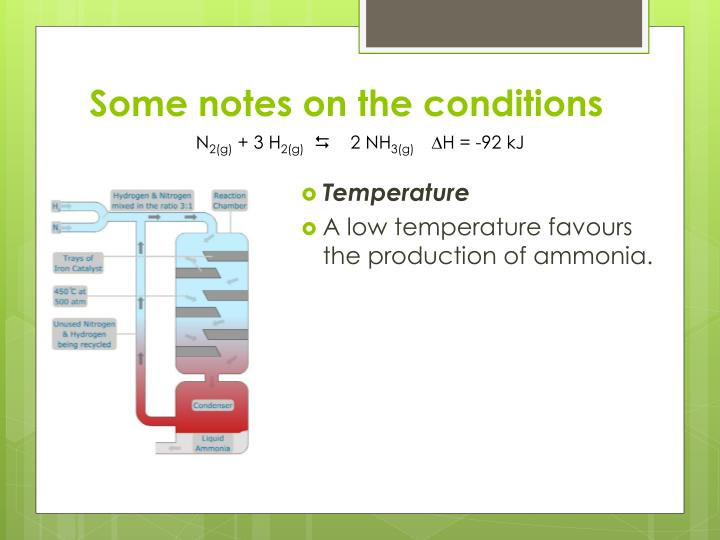 Some notes on the conditions