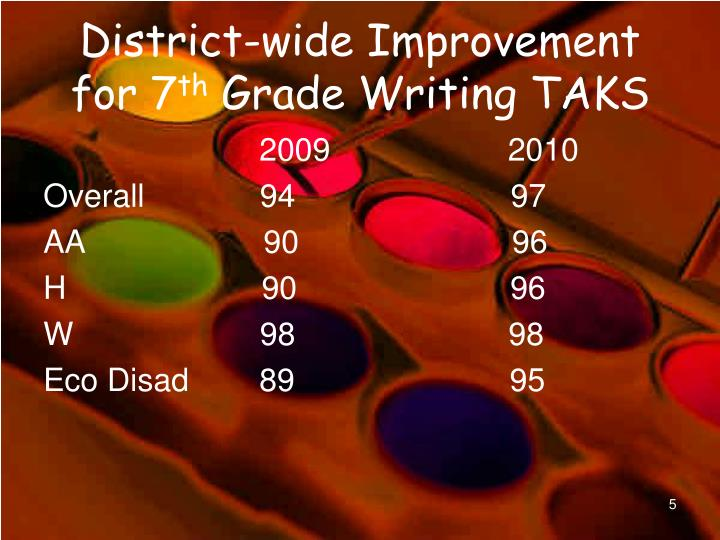 District-wide Improvement for 7