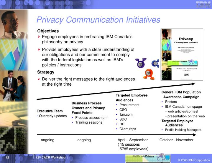 Privacy Communication Initiatives