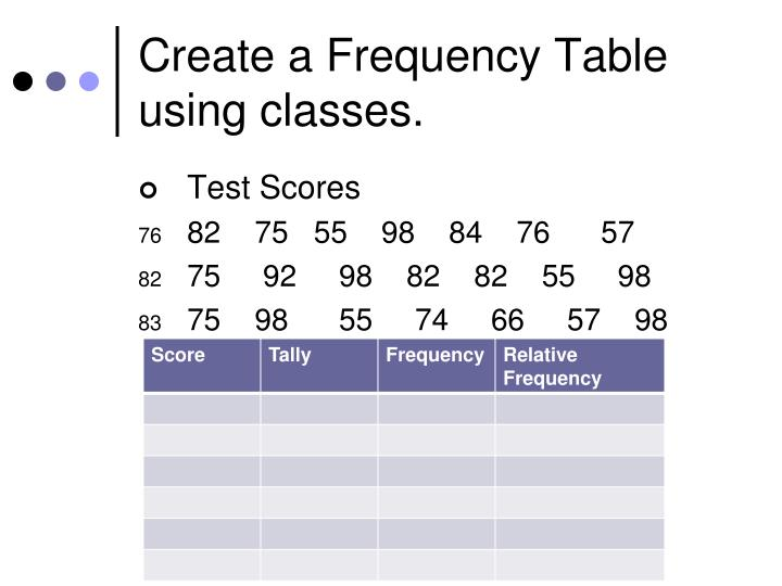Create a Frequency Table