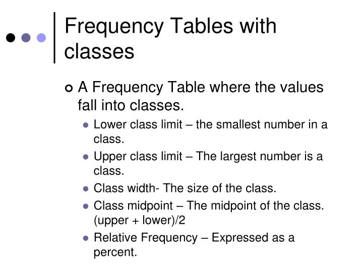 Frequency Tables with classes