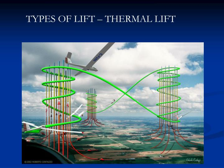 TYPES OF LIFT – THERMAL LIFT