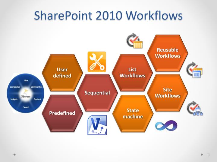 sharepoint 2010 workflows n.