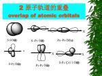 2 overlap of atomic orbitals