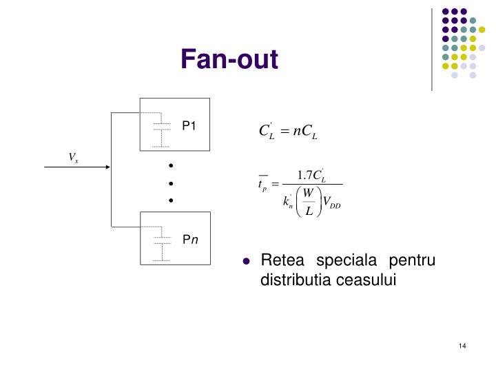 Fan-out