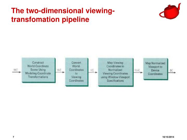 The two-dimensional viewing-transfomation pipeline