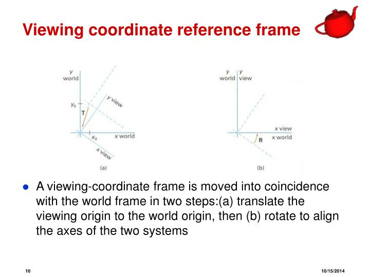 Viewing coordinate reference frame