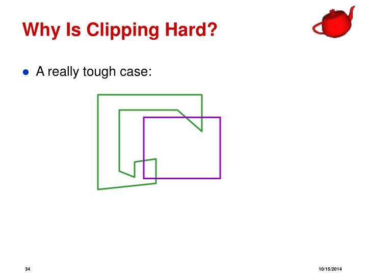Why Is Clipping Hard?