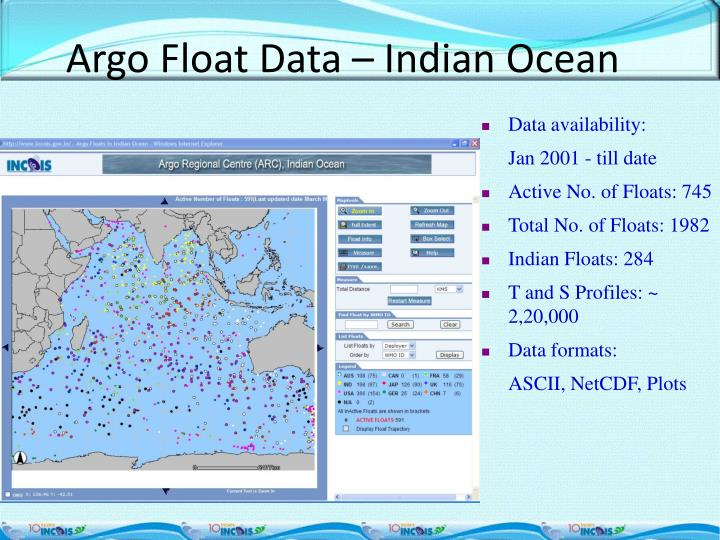 Argo Float Data – Indian Ocean