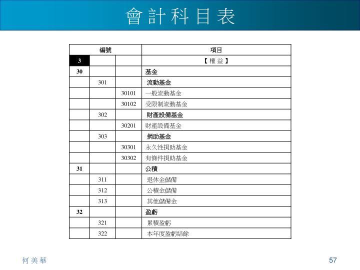 會 計 科 目 表